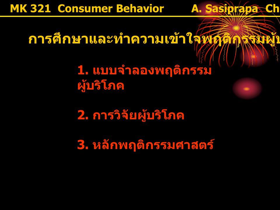 MK 321 Consumer Behavior การศึกษาและทำความเข้าใจพฤติกรรมผู้บริโภค 1. แบบจำลองพฤติกรรม ผู้บริโภค 2. การวิจัยผู้บริโภค 3. หลักพฤติกรรมศาสตร์ A. Sasiprap