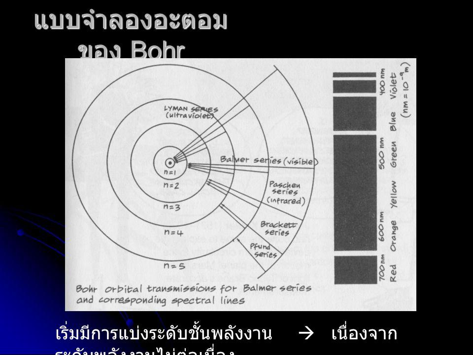 แบบจำลองอะตอม ของ Bohr เริ่มมีการแบ่งระดับชั้นพลังงาน  เนื่องจาก ระดับพลังงานไม่ต่อเนื่อง