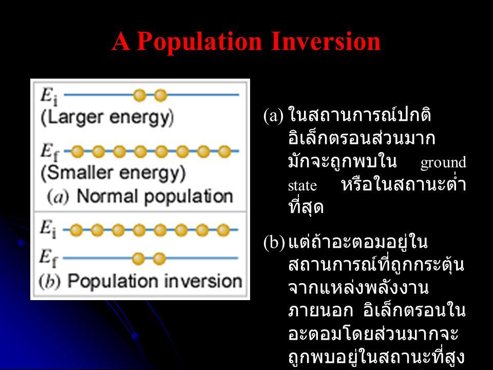 Basic Operation of a Laser A population inversion