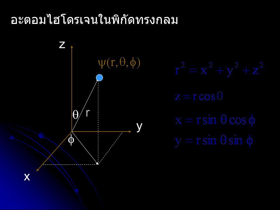 ในการแก้ปัญหาอะตอมไฮโดรเจนในพิกัดทรงกลม จะกำหนดให้ตัวแปรแต่ละตัวมีความเป็นอิสระไม่ขึ้น แก่กัน จะได้ว่า ตัวแปรแต่ละตัวจะ กำหนดสถานะทางควอนตัม ต่างกัน