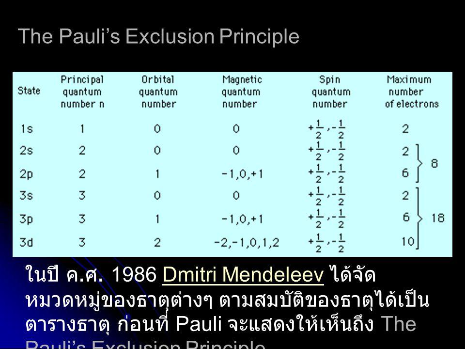 The Pauli's Exclusion Principle นำมาใช้อธิบายได้