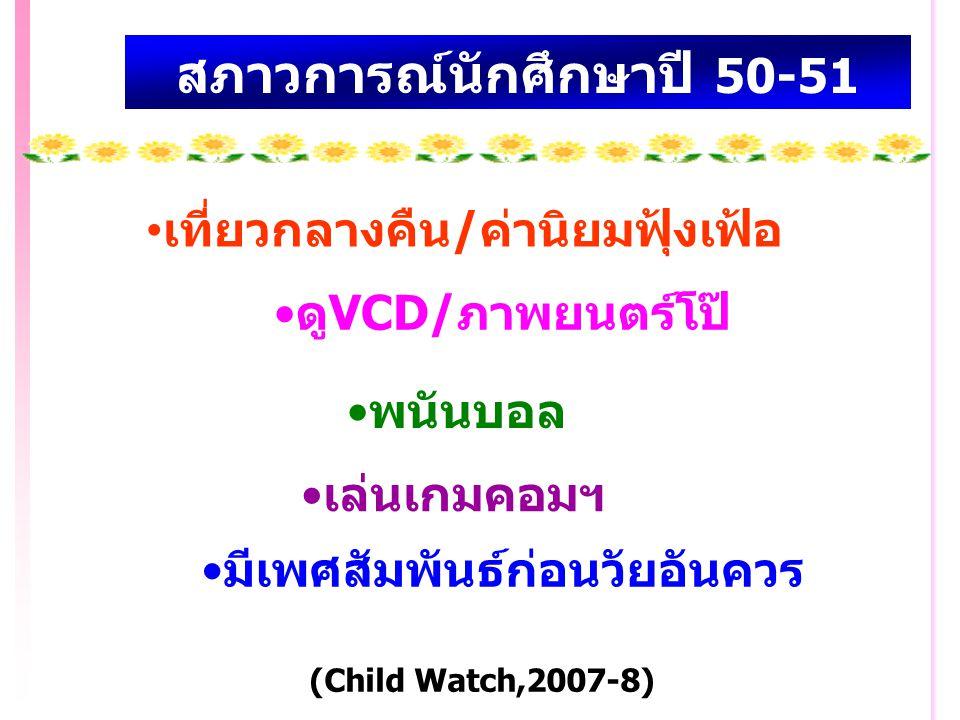 สภาวการณ์นักศึกษาปี 50-51 (Child Watch,2007-8) เที่ยวกลางคืน / ค่านิยมฟุ้งเฟ้อ ดูVCD/ภาพยนตร์โป๊ พนันบอล เล่นเกมคอมฯ มีเพศสัมพันธ์ก่อนวัยอันควร