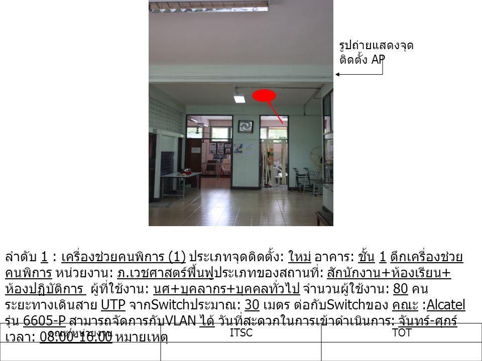 ลำดับ 1 : เครื่องช่วยคนพิการ (1) ประเภทจุดติดตั้ง : ใหม่ อาคาร : ชั้น 1 ตึกเครื่องช่วย คนพิการ หน่วยงาน : ภ.