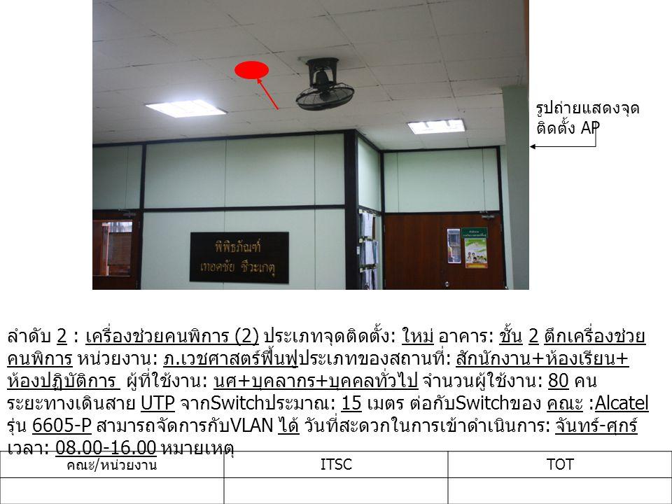 ลำดับ 2 : เครื่องช่วยคนพิการ (2) ประเภทจุดติดตั้ง : ใหม่ อาคาร : ชั้น 2 ตึกเครื่องช่วย คนพิการ หน่วยงาน : ภ.