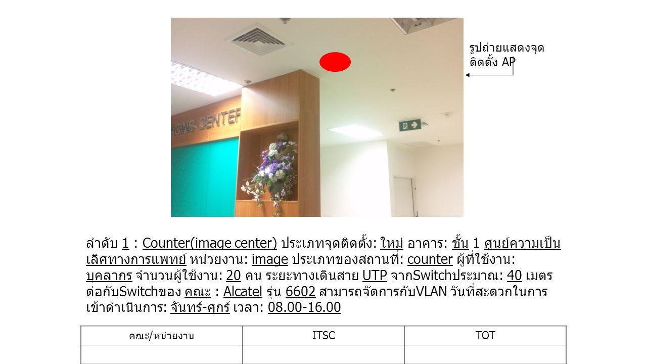 ลำดับ 1 : Counter(image center) ประเภทจุดติดตั้ง : ใหม่ อาคาร : ชั้น 1 ศูนย์ความเป็น เลิศทางการแพทย์ หน่วยงาน : image ประเภทของสถานที่ : counter ผู้ที่ใช้งาน : บุคลากร จำนวนผู้ใช้งาน : 20 คน ระยะทางเดินสาย UTP จาก Switch ประมาณ : 40 เมตร ต่อกับ Switch ของ คณะ : Alcatel รุ่น 6602 สามารถจัดการกับ VLAN วันที่สะดวกในการ เข้าดำเนินการ : จันทร์ - ศุกร์ เวลา : 08.00-16.00 คณะ / หน่วยงาน ITSCTOT รูปถ่ายแสดงจุด ติดตั้ง AP