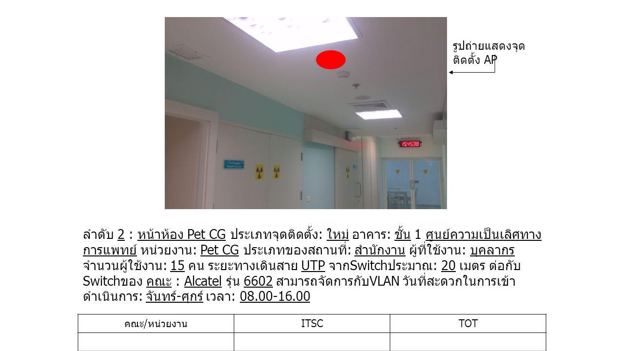 ลำดับ 2 : หน้าห้อง Pet CG ประเภทจุดติดตั้ง : ใหม่ อาคาร : ชั้น 1 ศูนย์ความเป็นเลิศทาง การแพทย์ หน่วยงาน : Pet CG ประเภทของสถานที่ : สำนักงาน ผู้ที่ใช้งาน : บุคลากร จำนวนผู้ใช้งาน : 15 คน ระยะทางเดินสาย UTP จาก Switch ประมาณ : 20 เมตร ต่อกับ Switch ของ คณะ : Alcatel รุ่น 6602 สามารถจัดการกับ VLAN วันที่สะดวกในการเข้า ดำเนินการ : จันทร์ - ศุกร์ เวลา : 08.00-16.00 คณะ / หน่วยงาน ITSCTOT รูปถ่ายแสดงจุด ติดตั้ง AP