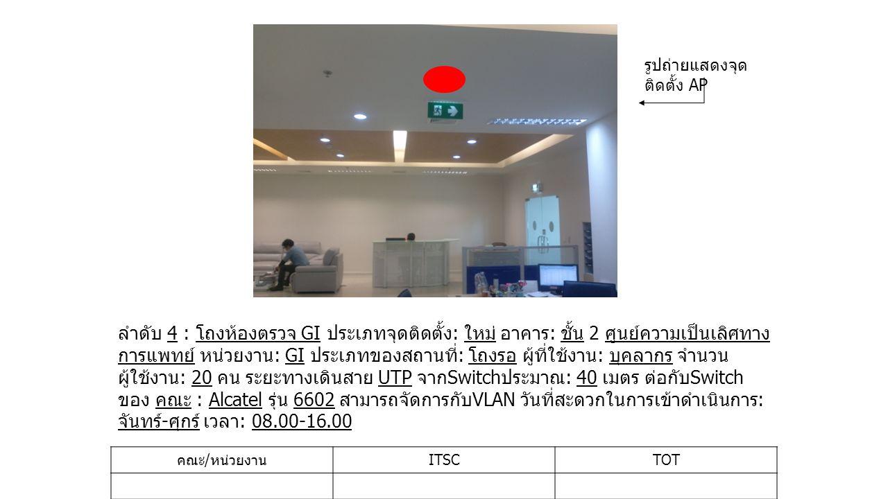 ลำดับ 4 : โถงห้องตรวจ GI ประเภทจุดติดตั้ง : ใหม่ อาคาร : ชั้น 2 ศูนย์ความเป็นเลิศทาง การแพทย์ หน่วยงาน : GI ประเภทของสถานที่ : โถงรอ ผู้ที่ใช้งาน : บุคลากร จำนวน ผู้ใช้งาน : 20 คน ระยะทางเดินสาย UTP จาก Switch ประมาณ : 40 เมตร ต่อกับ Switch ของ คณะ : Alcatel รุ่น 6602 สามารถจัดการกับ VLAN วันที่สะดวกในการเข้าดำเนินการ : จันทร์ - ศุกร์ เวลา : 08.00-16.00 คณะ / หน่วยงาน ITSCTOT รูปถ่ายแสดงจุด ติดตั้ง AP