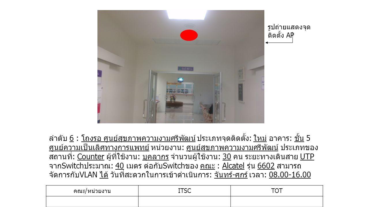 ลำดับ 6 : โถงรอ ศูนย์สุขภาพความงามศรีพัฒน์ ประเภทจุดติดตั้ง : ใหม่ อาคาร : ชั้น 5 ศูนย์ความเป็นเลิศทางการแพทย์ หน่วยงาน : ศูนย์สุขภาพความงามศรีพัฒน์ ประเภทของ สถานที่ : Counter ผู้ที่ใช้งาน : บุคลากร จำนวนผู้ใช้งาน : 30 คน ระยะทางเดินสาย UTP จาก Switch ประมาณ : 40 เมตร ต่อกับ Switch ของ คณะ : Alcatel รุ่น 6602 สามารถ จัดการกับ VLAN ได้ วันที่สะดวกในการเข้าดำเนินการ : จันทร์ - ศุกร์ เวลา : 08.00-16.00 คณะ / หน่วยงาน ITSCTOT รูปถ่ายแสดงจุด ติดตั้ง AP
