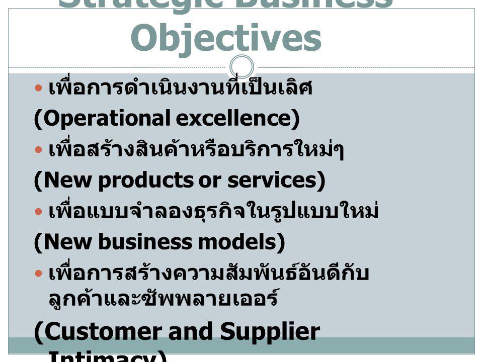 Strategic Business Objectives เพื่อการดำเนินงานที่เป็นเลิศ (Operational excellence) เพื่อสร้างสินค้าหรือบริการใหม่ๆ (New products or services) เพื่อแบ