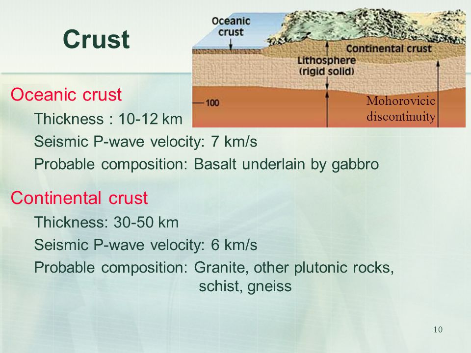 10 Crust Oceanic crust Thickness : 10-12 km Seismic P-wave velocity: 7 km/s Probable composition: Basalt underlain by gabbro Continental crust Thickne