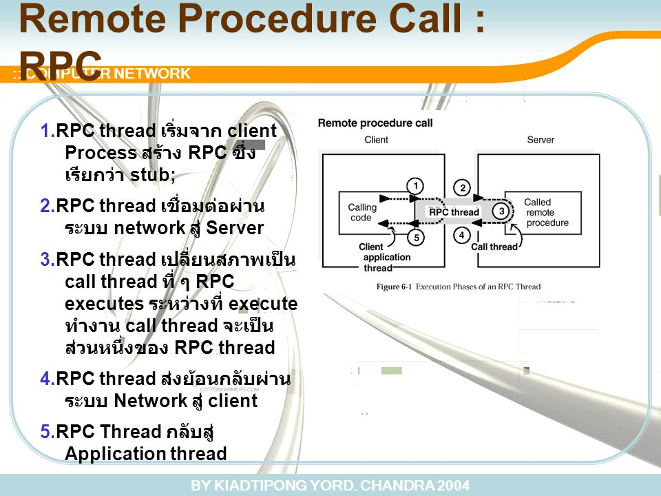 BY KIADTIPONG YORD. CHANDRA 2004 :: COMPUTER NETWORK Remote Procedure Call : RPC 1.RPC thread เริ่มจาก client Process สร้าง RPC ซึ่ง เรียกว่า stub; 2.