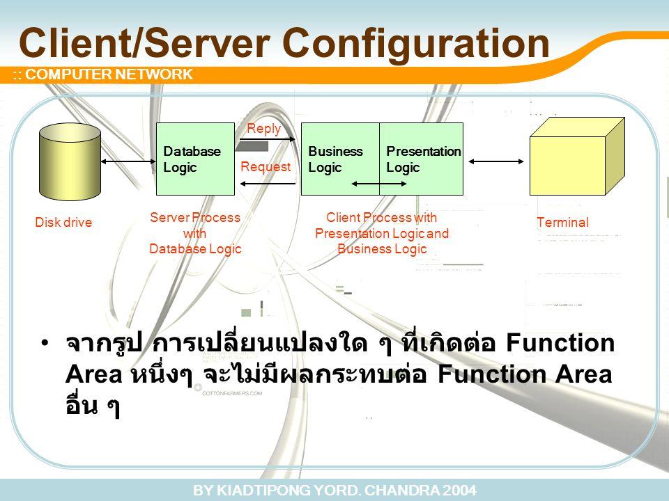 BY KIADTIPONG YORD. CHANDRA 2004 :: COMPUTER NETWORK Client/Server Configuration จากรูป การเปลี่ยนแปลงใด ๆ ที่เกิดต่อ Function Area หนึ่งๆ จะไม่มีผลกร