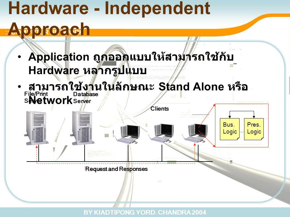 BY KIADTIPONG YORD. CHANDRA 2004 :: COMPUTER NETWORK Hardware - Independent Approach Application ถูกออกแบบให้สามารถใช้กับ Hardware หลากรูปแบบ สามารถใช