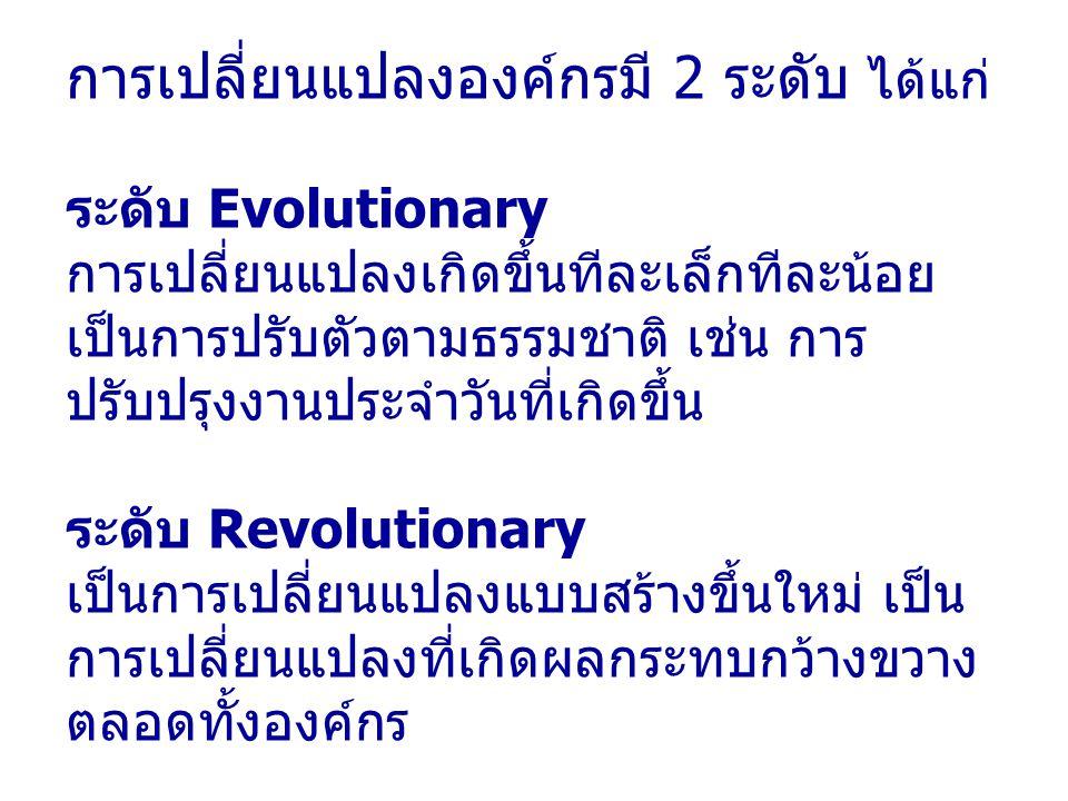 การเปลี่ยนแปลงองค์กรมี 2 ระดับ ได้แก่ ระดับ Evolutionary การเปลี่ยนแปลงเกิดขึ้นทีละเล็กทีละน้อย เป็นการปรับตัวตามธรรมชาติ เช่น การ ปรับปรุงงานประจำวัน