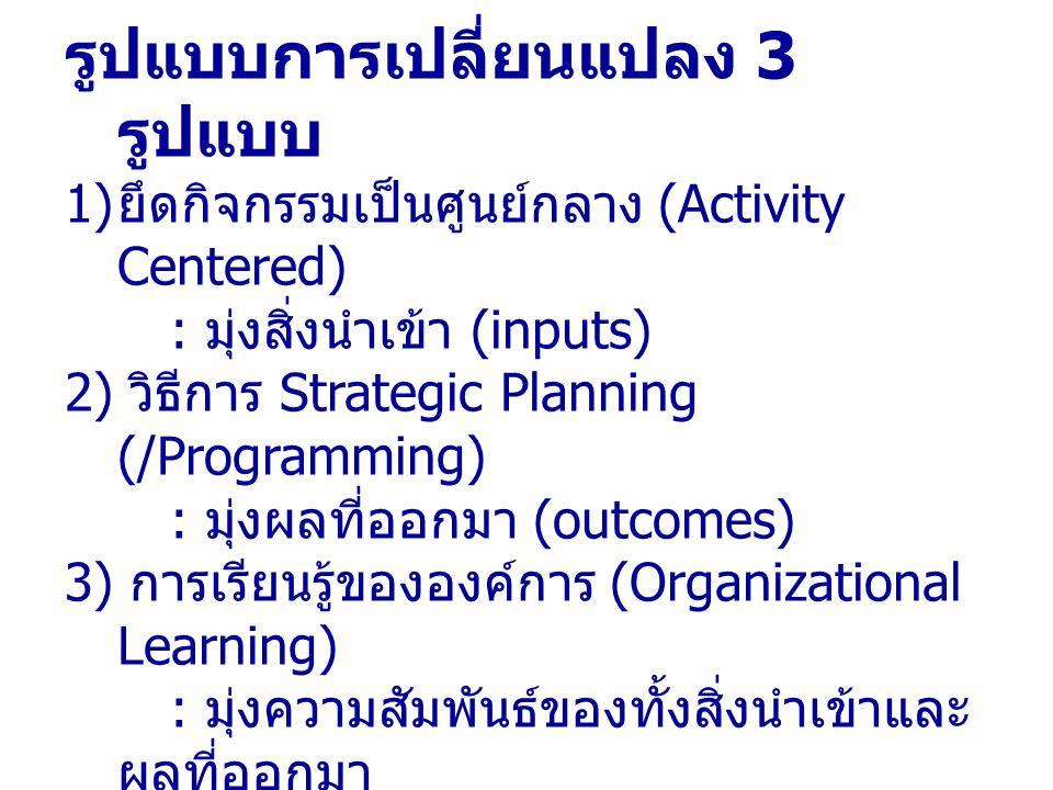 รูปแบบการเปลี่ยนแปลง 3 รูปแบบ 1) ยึดกิจกรรมเป็นศูนย์กลาง (Activity Centered) : มุ่งสิ่งนำเข้า (inputs) 2) วิธีการ Strategic Planning (/Programming) :