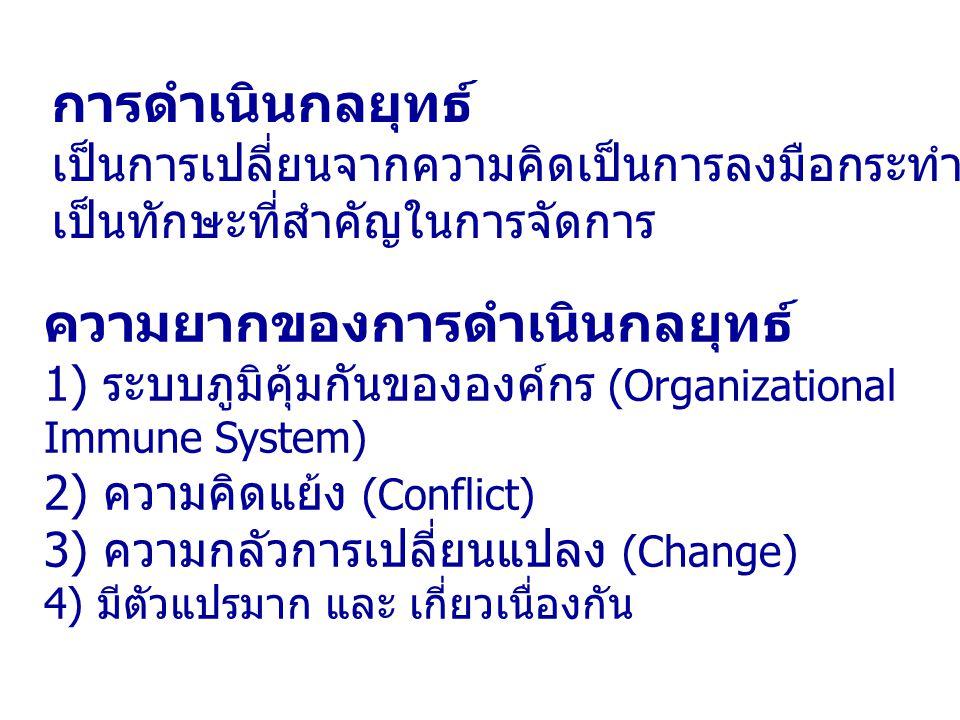 การดำเนินกลยุทธ์ เป็นการเปลี่ยนจากความคิดเป็นการลงมือกระทำ เป็นทักษะที่สำคัญในการจัดการ ความยากของการดำเนินกลยุทธ์ 1) ระบบภูมิคุ้มกันขององค์กร (Organi
