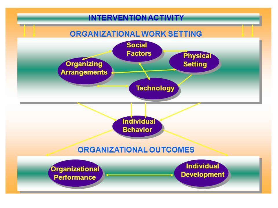 1) วิธีการ Strategic Planning ใช้ได้ดีกับสถานการณ์ที่เรียบง่ายกว่า มี ความมั่นคง สามารถใช้วิทยาการทาง วิทยาศาสตร์ช่วยพยากรณ์การเปลี่ยนแปลง ในอนาคตได้แม่นยำ เหมาะกับการ เปลี่ยนแปลงแบบ evolutionary วิธีการ Strategic Planning เป็นการเปลี่ยนแปลงโดยการวางแผน ตาม รายละเอียดและระยะเวลา โดยจะมีการจัดสรร งบประมาณที่สอดคล้องในแต่ระดับของแผนและ โครงการ เรียกว่า ระบบ PPBS (Planning, Programming, Budgeting System)