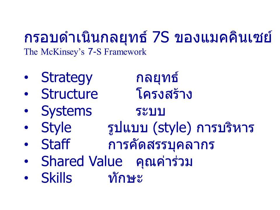 กรอบดำเนินกลยุทธ์ 7S ของแมคคินเซย์ The McKinsey's 7-S Framework Strategy กลยุทธ์ Structure โครงสร้าง Systems ระบบ Style รูปแบบ (style) การบริหาร Staff