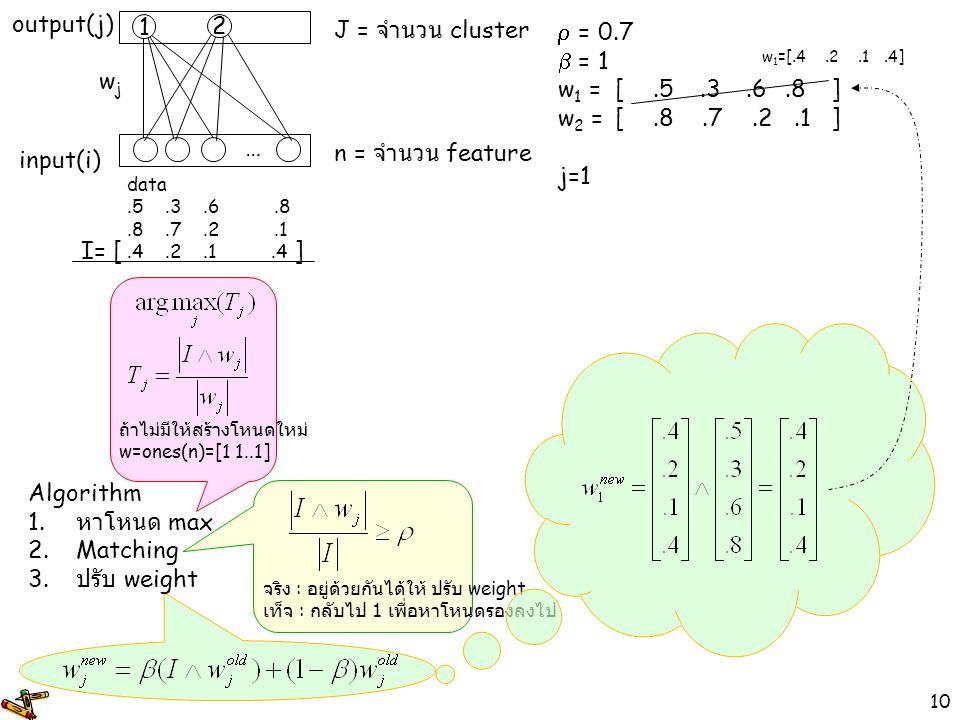 10  = 0.7  = 1 w 1 =[.5.3.6.8] w 2 =[.8.7.2.1 ] j=1 input(i) output(j) wjwj 1 … n = จำนวน feature J = จำนวน cluster data.5.3.6.8.8.7.2.1.4.2.1.4 Alg