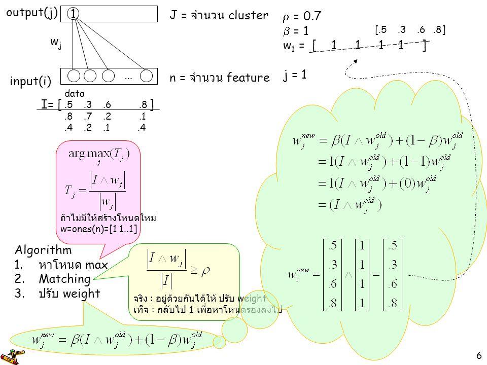 6 เท็จ : กลับไป 1 เพื่อหาโหนดรองลงไป  = 0.7  = 1 w 1 =[1111] j = 1 input(i) output(j) wjwj 1 … n = จำนวน feature J = จำนวน cluster data.5.3.6.8.8.7.
