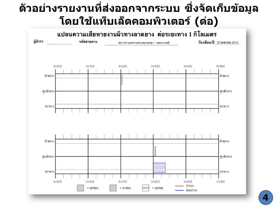 ตัวอย่างรายงานที่ส่งออกจากระบบ ซึ่งจัดเก็บข้อมูล โดยใช้แท็บเล็ตคอมพิวเตอร์ ( ต่อ ) 4