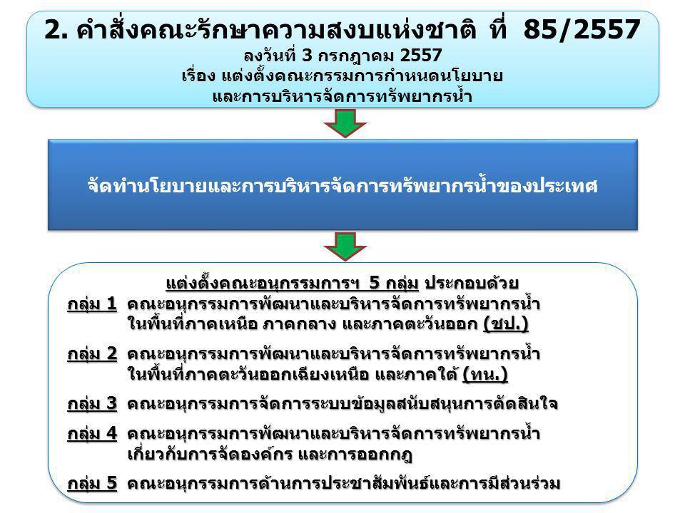 2. คำสั่งคณะรักษาความสงบแห่งชาติ ที่ 85/2557 ลงวันที่ 3 กรกฎาคม 2557 เรื่อง แต่งตั้งคณะกรรมการกำหนดนโยบาย และการบริหารจัดการทรัพยากรน้ำ 2. คำสั่งคณะรั
