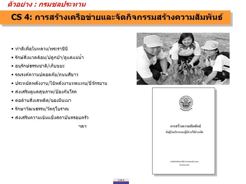 CS 4: การสร้างเครือข่ายและจัดกิจกรรมสร้างความสัมพันธ์ ตัวอย่าง : กรมชลประทาน ทำดีเพื่อในหลวง/พระราชินี ทำดีเพื่อในหลวง/พระราชินี รักษ์สิ่งแวดล้อม/ปลูก