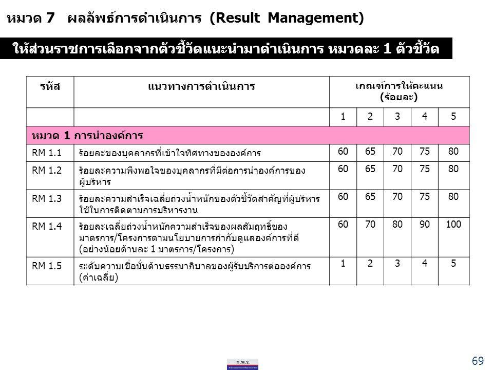 หมวด 7 ผลลัพธ์การดำเนินการ (Result Management) รหัสแนวทางการดำเนินการ เกณฑ์การให้คะแนน (ร้อยละ) 12345 หมวด 1 การนำองค์การ RM 1.1ร้อยละของบุคลากรที่เข้