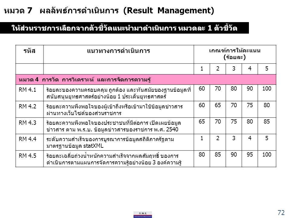 หมวด 7 ผลลัพธ์การดำเนินการ (Result Management) รหัสแนวทางการดำเนินการ เกณฑ์การให้คะแนน (ร้อยละ) 12345 หมวด 4 การวัด การวิเคราะห์ และการจัดการความรู้ R