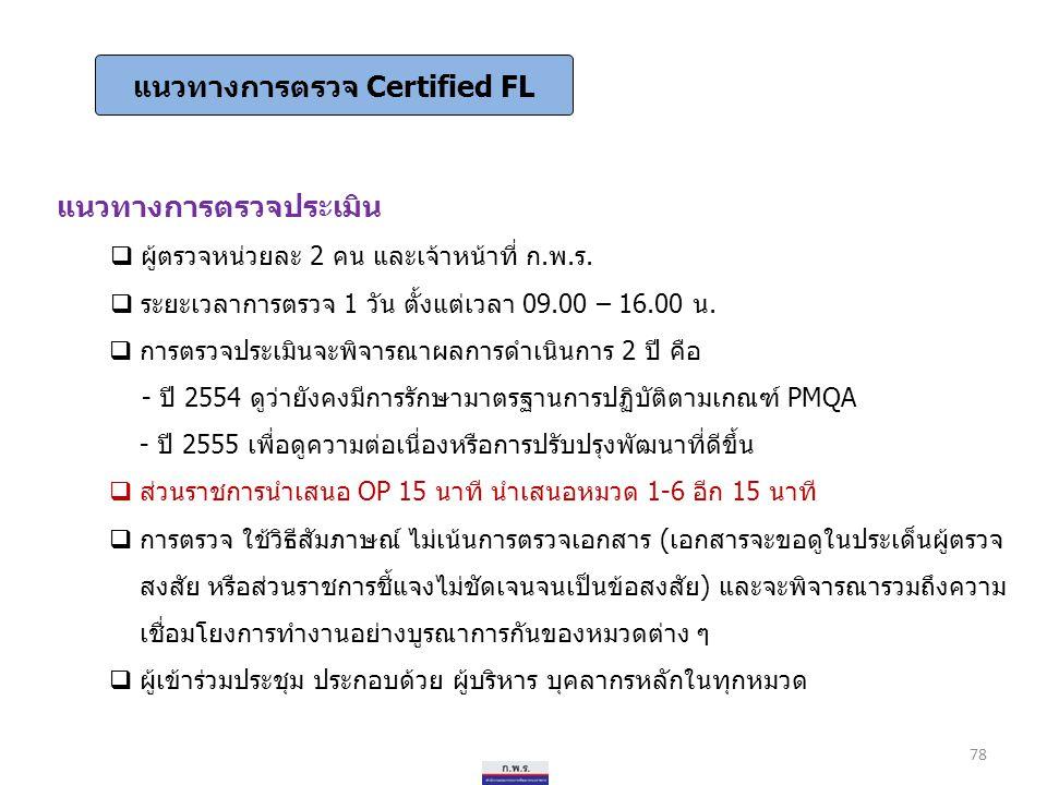 แนวทางการตรวจ Certified FL แนวทางการตรวจประเมิน  ผู้ตรวจหน่วยละ 2 คน และเจ้าหน้าที่ ก.พ.ร.  ระยะเวลาการตรวจ 1 วัน ตั้งแต่เวลา 09.00 – 16.00 น.  การ