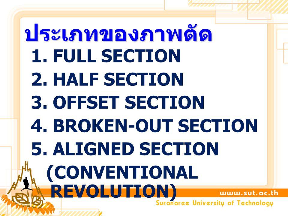 ประเภทของภาพตัด 1. FULL SECTION 2. HALF SECTION 3. OFFSET SECTION 4. BROKEN-OUT SECTION 5. ALIGNED SECTION (CONVENTIONAL REVOLUTION)