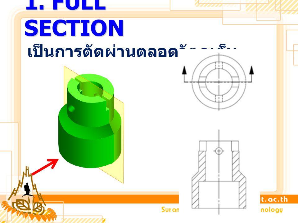 เป็นการตัดผ่านตลอดวัตถุเต็ม 1. FULL SECTION