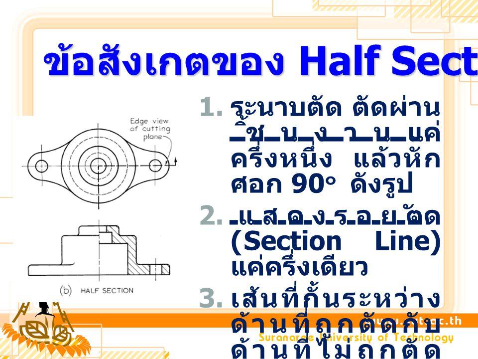 1. ระนาบตัด ตัดผ่าน ชิ้นงานแค่ ครึ่งหนึ่ง แล้วหัก ศอก 90 ๐ ดังรูป 2. แสดงรอยตัด (Section Line) แค่ครึ่งเดียว 3. เส้นที่กั้นระหว่าง ด้านที่ถูกตัดกับ ด้