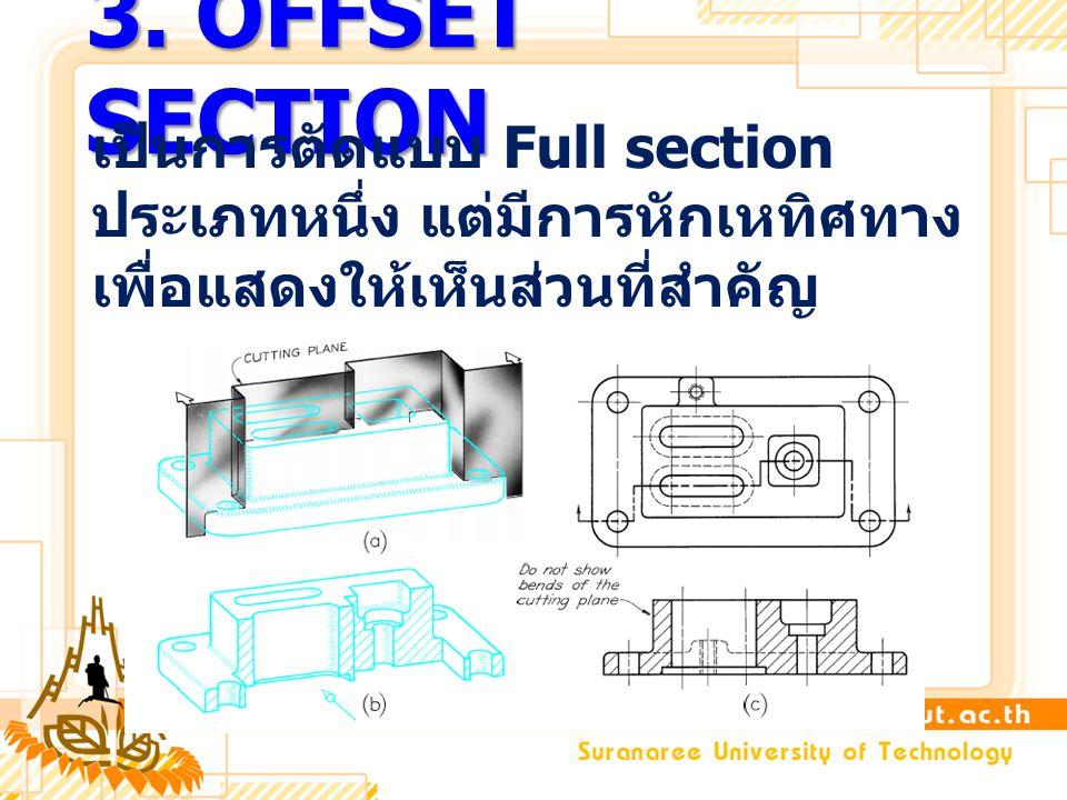 3. OFFSET SECTION เป็นการตัดแบบ Full section ประเภทหนึ่ง แต่มีการหักเหทิศทาง เพื่อแสดงให้เห็นส่วนที่สำคัญ