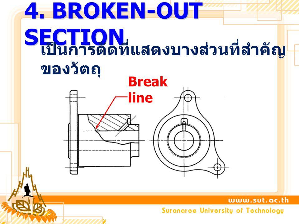 4. BROKEN-OUT SECTION เป็นการตัดที่แสดงบางส่วนที่สำคัญ ของวัตถุ Break line