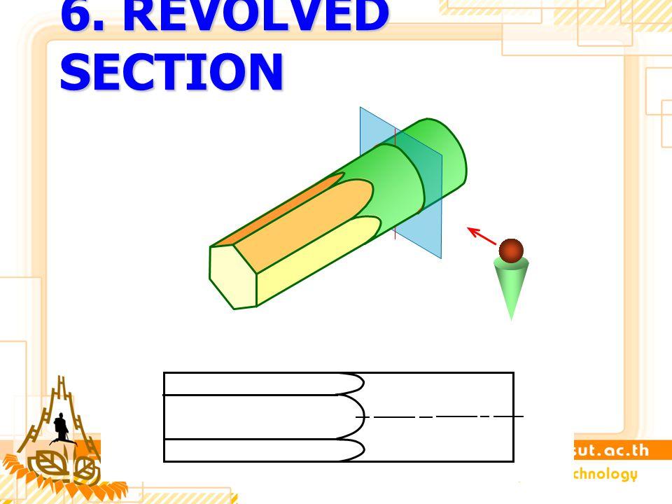 6. REVOLVED SECTION