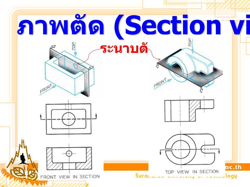 ข้อสังเกตของ ALIGNED SECTION 1.เส้น Cutting Plane Line สามารถเขียน แสดงได้ 2 ลักษณะ ดังรูป 2.