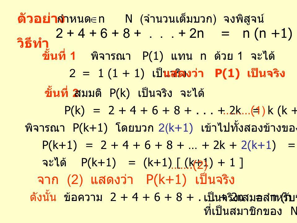 อุปนัยเชิงคณิตศาสตร์ (Mathematical Induction) หลักอุปนัยเชิงคณิตศาสตร์ โดยที่ N = { 1,2, 3, 4,... } สำหรับ n เป็นสมาชิกของ N และ P(n) เป็นข้อความในเทอ