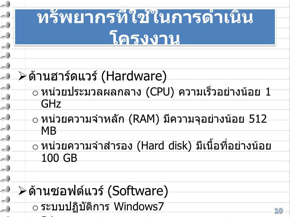 ทรัพยากรที่ใช้ในการดำเนิน โครงงาน  ด้านฮาร์ดแวร์ (Hardware) o หน่วยประมวลผลกลาง (CPU) ความเร็วอย่างน้อย 1 GHz o หน่วยความจำหลัก (RAM) มีความจุอย่างน้