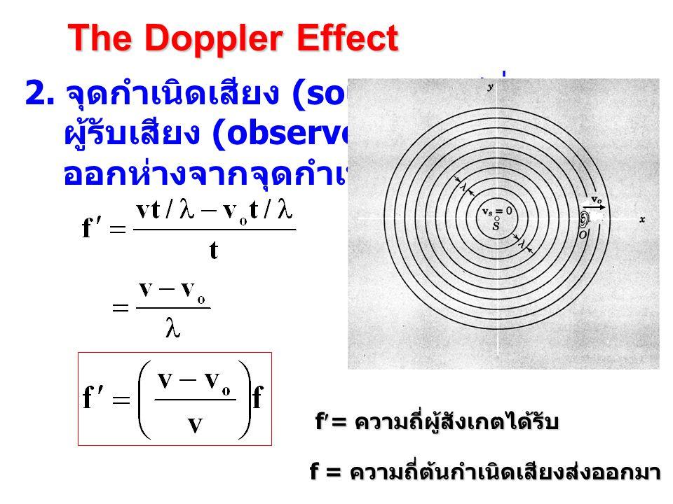 ปรากฎการณ์ดอปเพลอร์ (The Doppler Effect) 1.