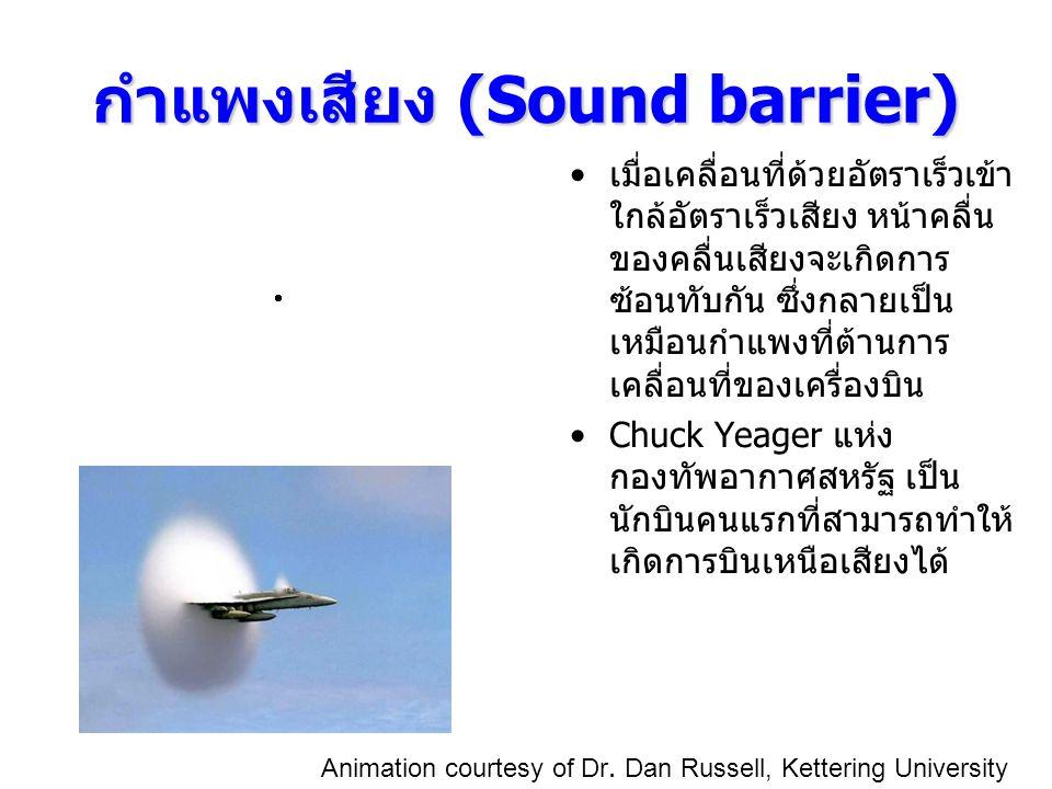 5. ทั้งจุดกำเนิดเสียงและผู้รับเสียงเคลื่อนที่เข้าหากันหรือออกจากกัน เคลื่อนที่เข้าหากัน เคลื่อนที่ออกจากกัน The Doppler Effect สรุป สำหรับ v o วิ่งเข้