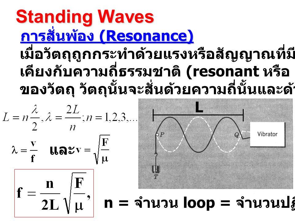 การสั่นพ้อง (Resonance) เมื่อวัตถุถูกกระทำด้วยแรงหรือสัญญาณที่มีความถี่เท่ากับหรือใกล้ เคียงกับความถี่ธรรมชาติ (resonant หรือ natural frequencies) ของวัตถุ วัตถุนั้นจะสั่นด้วยความถี่นั้นและด้วยแอมปลิจูดที่ใหญ่ L และ n = จำนวน loop = จำนวนปฏิบัพ Standing Waves