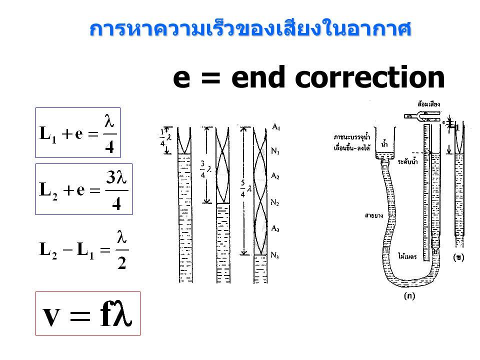 การหาความเร็วของเสียงในอากาศ L1L1 e = end correction