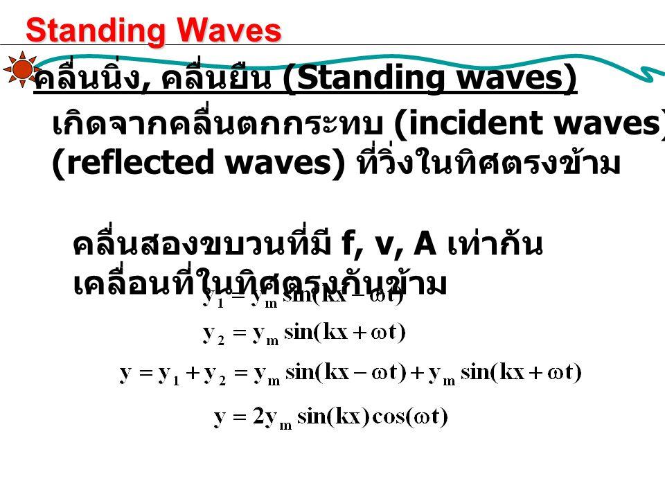 Standing Waves คลื่นนิ่ง, คลื่นยืน (Standing waves) เกิดจากคลื่นตกกระทบ (incident waves) รวมกับคลื่นสะท้อน (reflected waves) ที่วิ่งในทิศตรงข้าม คลื่น