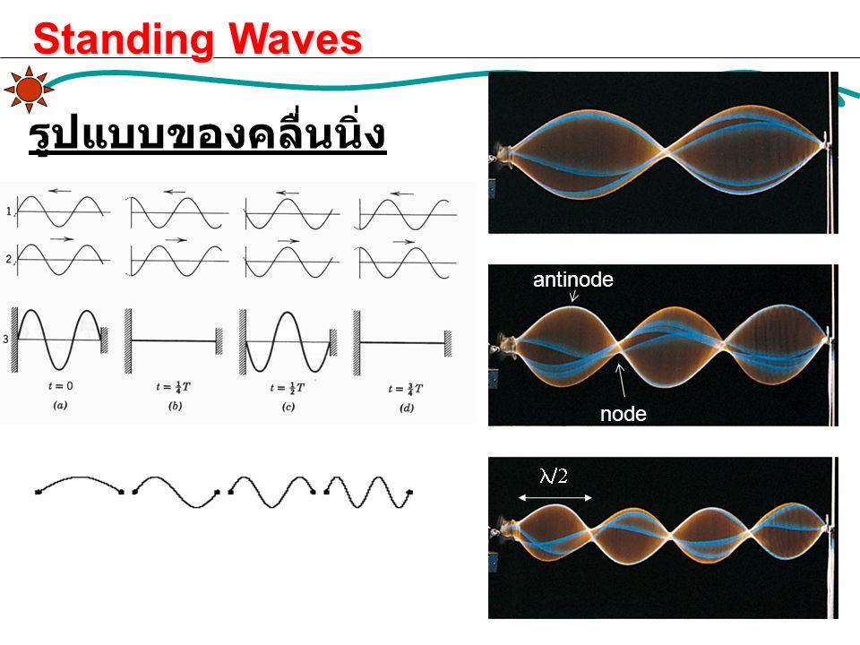 รูปแบบของคลื่นนิ่ง antinode node  Standing Waves