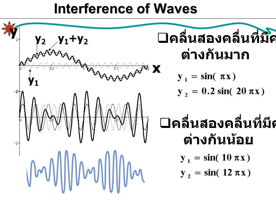 Interference of Waves  คลื่นสองคลื่นที่มีความถี่ ต่างกันมาก y x y 1 +y 2 y2y2 y1y1  คลื่นสองคลื่นที่มีความถี่ ต่างกันน้อย