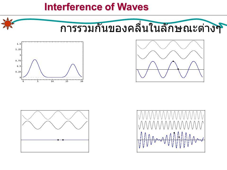 Interference of Waves การรวมกันของคลื่นในลักษณะต่างๆ