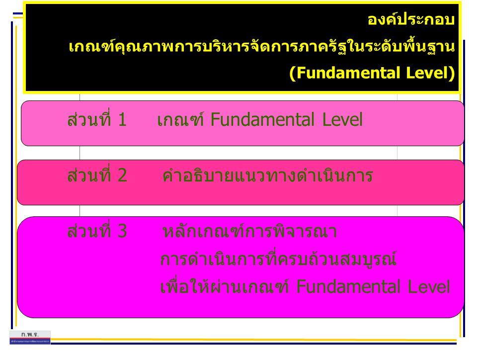 องค์ประกอบ เกณฑ์คุณภาพการบริหารจัดการภาครัฐในระดับพื้นฐาน (Fundamental Level) ส่วนที่ 1 เกณฑ์ Fundamental Level ส่วนที่ 2 คำอธิบายแนวทางดำเนินการ ส่วน