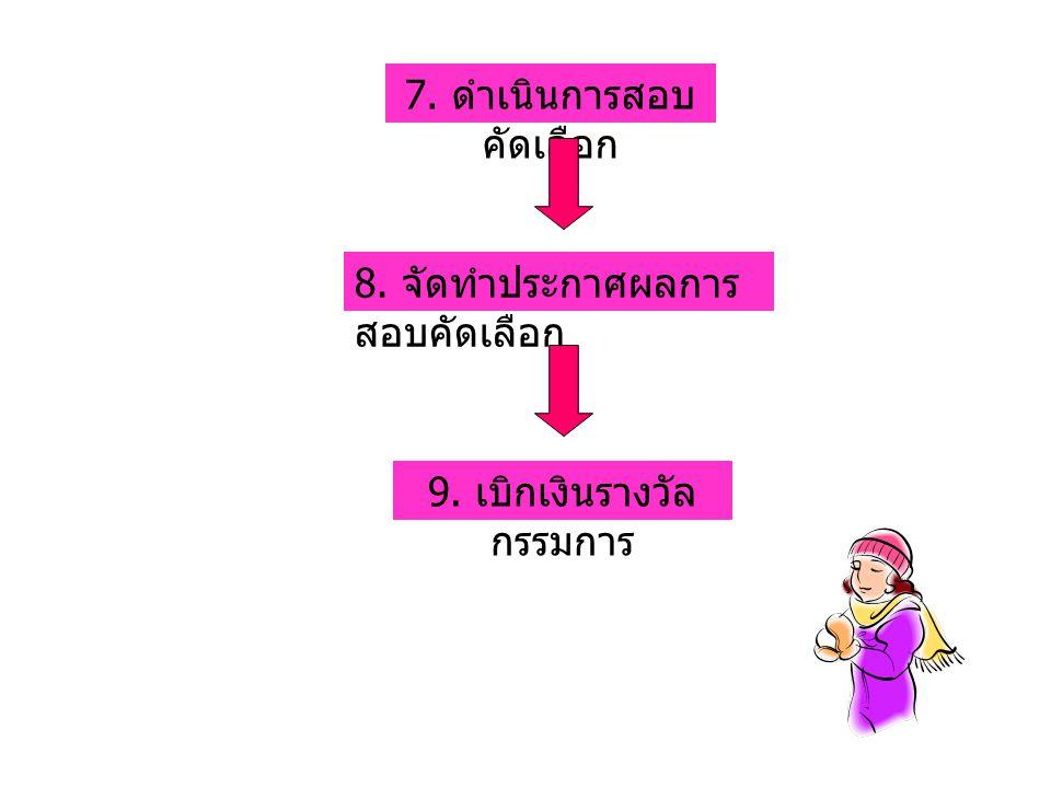 7. ดำเนินการสอบ คัดเลือก 8. จัดทำประกาศผลการ สอบคัดเลือก 9. เบิกเงินรางวัล กรรมการ