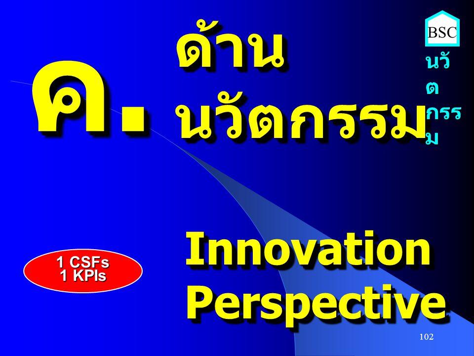 102 ค.ค.ค.ค. ค.ค.ค.ค. ด้านนวัตกรรมด้านนวัตกรรม InnovationPerspectiveInnovationPerspective นวั ต กรร ม BSC 1 CSFs 1 KPIs